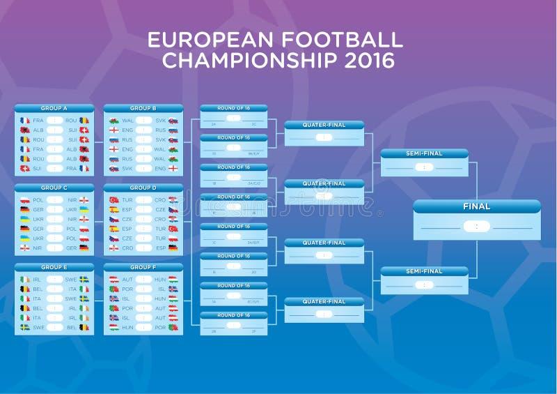 Euro Footbal dopasowania 2016 rozkład, szablon dla sieci, druk, futbolowy rezultata stół, flaga kraje europejscy ilustracji