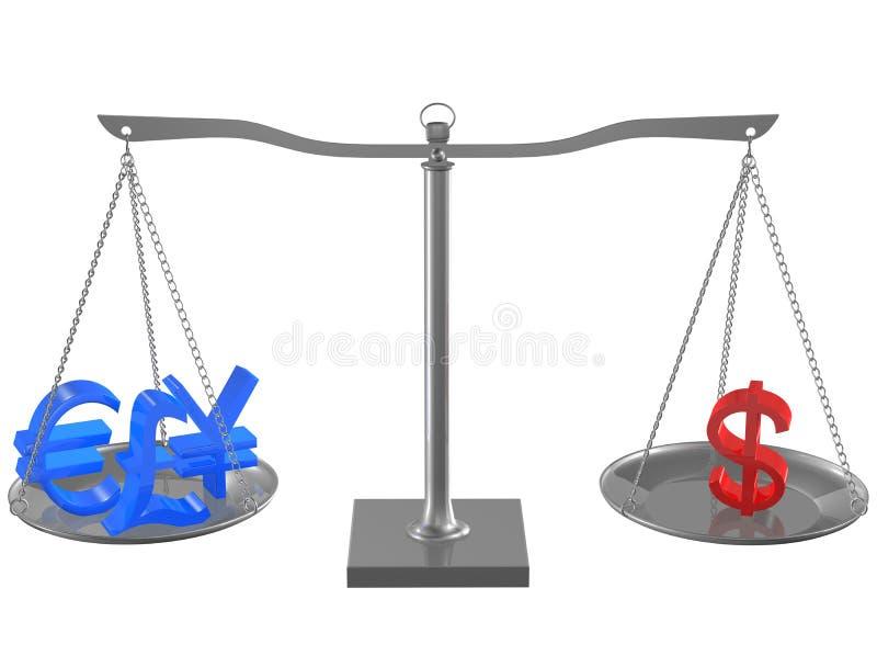 Euro, libra, Yenes y dólar en balance ilustración del vector