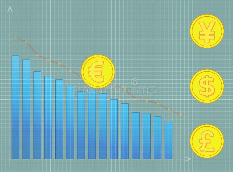 Euro, Pfund, Dollar, Yen auf Diagramm lizenzfreie abbildung
