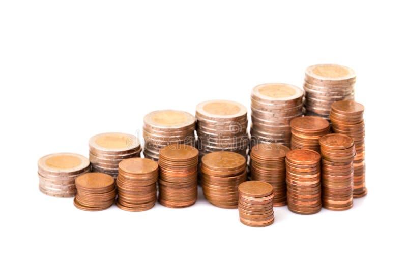 Euro pi?ces de monnaie photographie stock