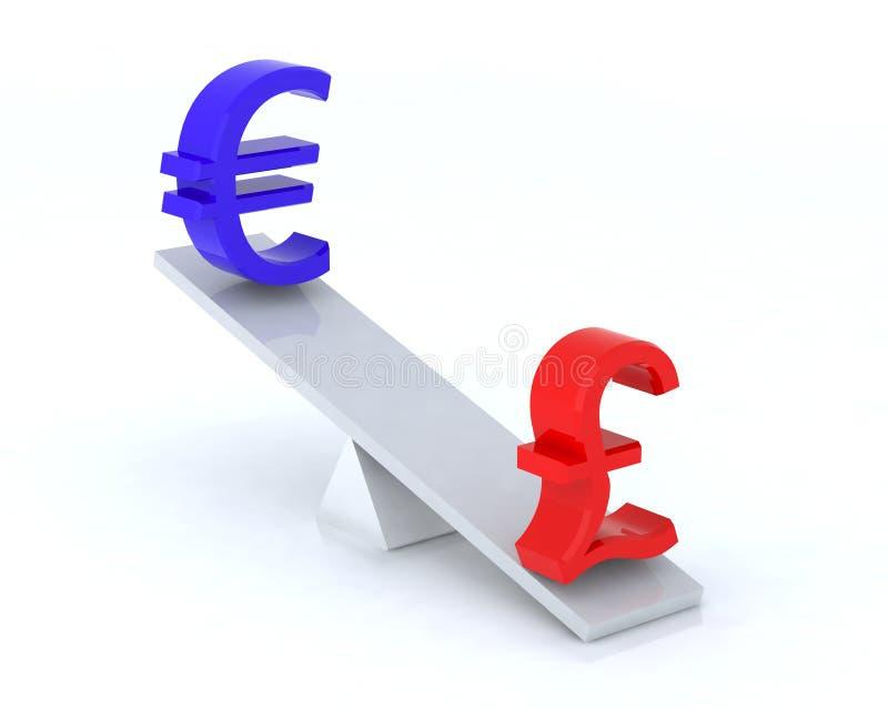 Euro Pound Swing Stock Photos