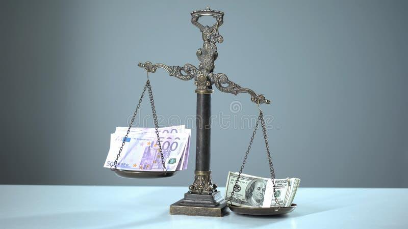 Euro som är svagare än dollaren som väger mer än på våg, valutastyrka och stabilitet arkivfoto
