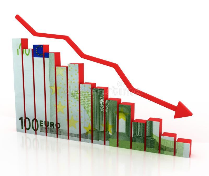 Euro trzask, kryzys finansowy ilustracja wektor