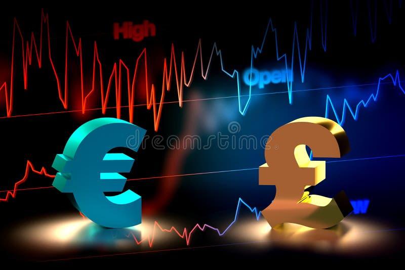 Euro-und des britischen Pfunds Geldumtausch, Wiedergabe 3D stock abbildung