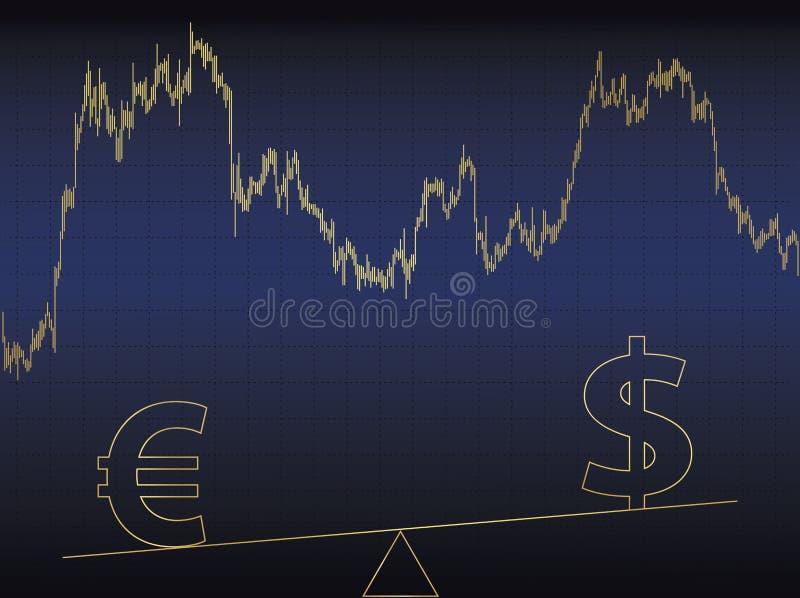 Euro versus Dollar vector illustratie