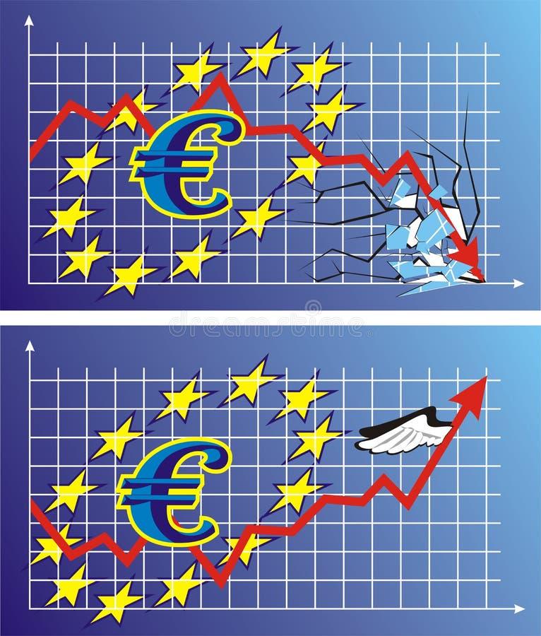 euro wekslowy tempo royalty ilustracja