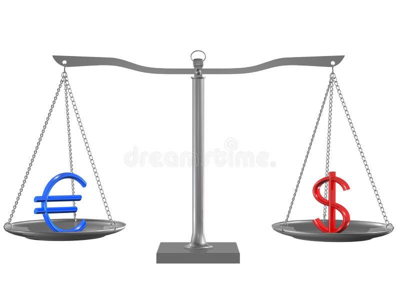 Euro y dólar en balance ilustración del vector