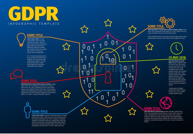 European GDPR concept flyer template illustration vector illustration