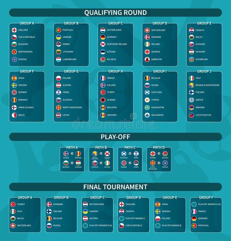 2020: Europeisk fotbollsklubb, tävlingsbidrag och sluttävling Grupp av internationella fotbollslag med platt cirkel stock illustrationer