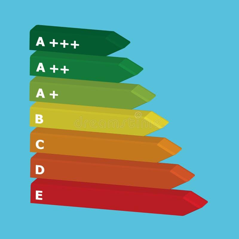 Europeiska energigrupper arkivbilder