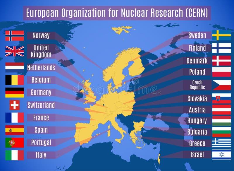 Europese Organisatie voor Kernonderzoek CERN royalty-vrije illustratie