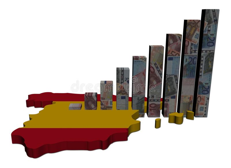 Euros Graph On Spain Map Flag Royalty Free Stock Images
