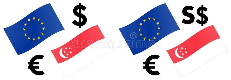 Forex singapore dollar to euro