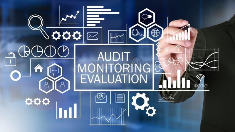 Evaluación, auditoría del negocio que supervisa citas de motivación de las palabras imagenes de archivo