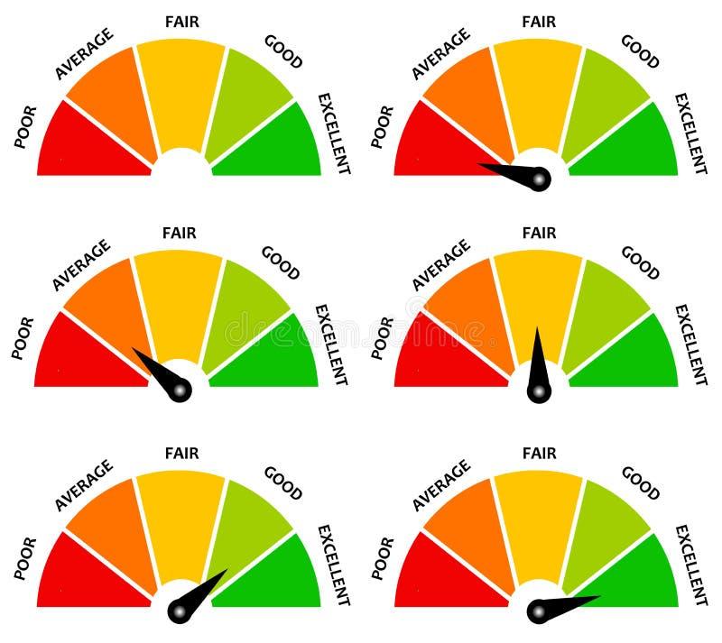Evaluación del resultado stock de ilustración