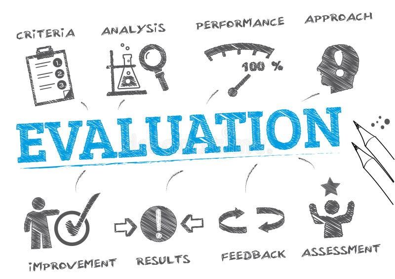 Evaluatieconcept stock illustratie