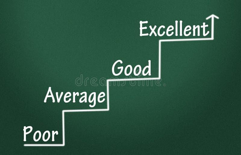 Evaluation of progress royalty free stock photo