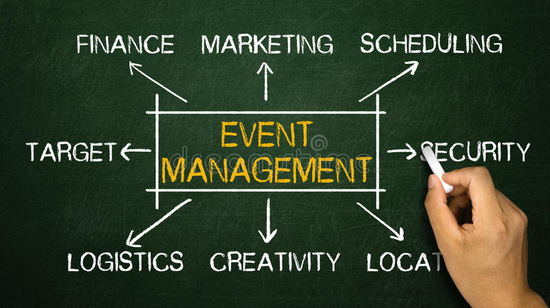 Event management flowchart concept. On blackboard stock photography