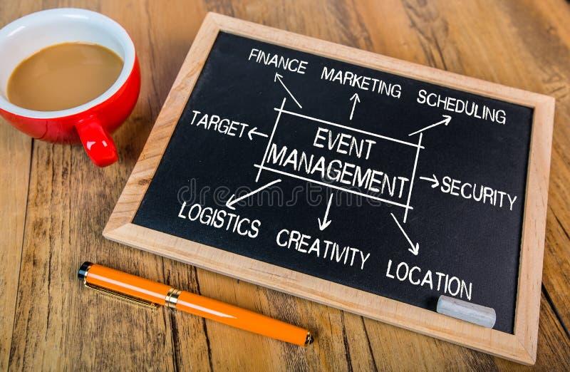Event management flowchart concept. On blackboard royalty free stock image