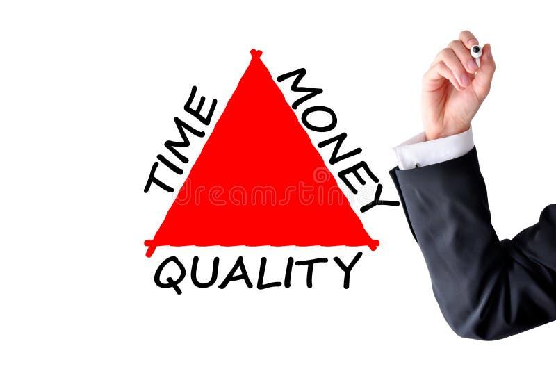 Evenwicht tussen tijd, kwaliteit en geldconcept stock fotografie