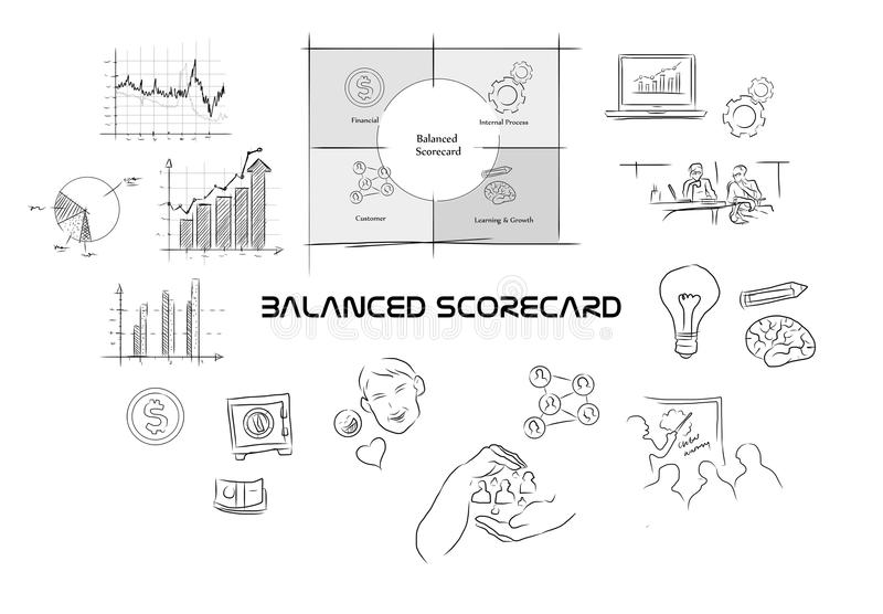 Evenwichtig scorecard royalty-vrije illustratie