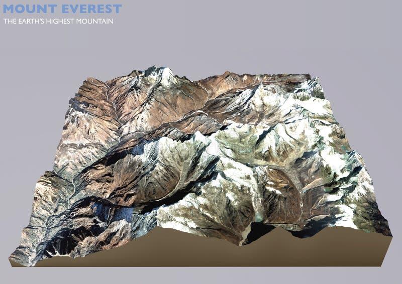 Everest Himalajskie góry ilustracji
