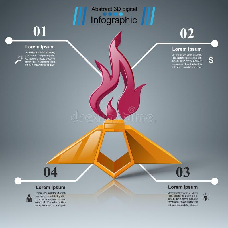 Evig flamma - infographic affär vektor illustrationer
