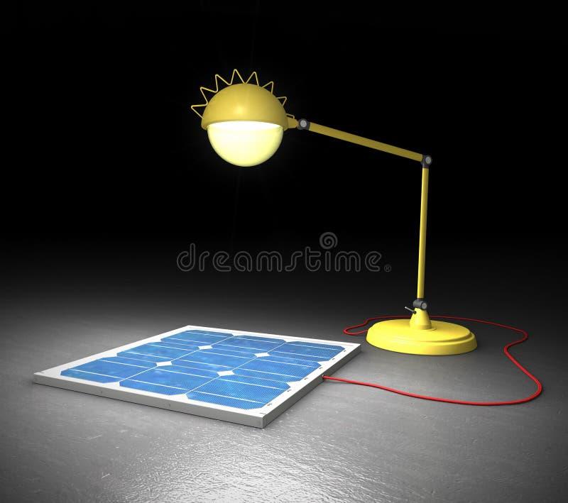 evigt sol- för lampa stock illustrationer