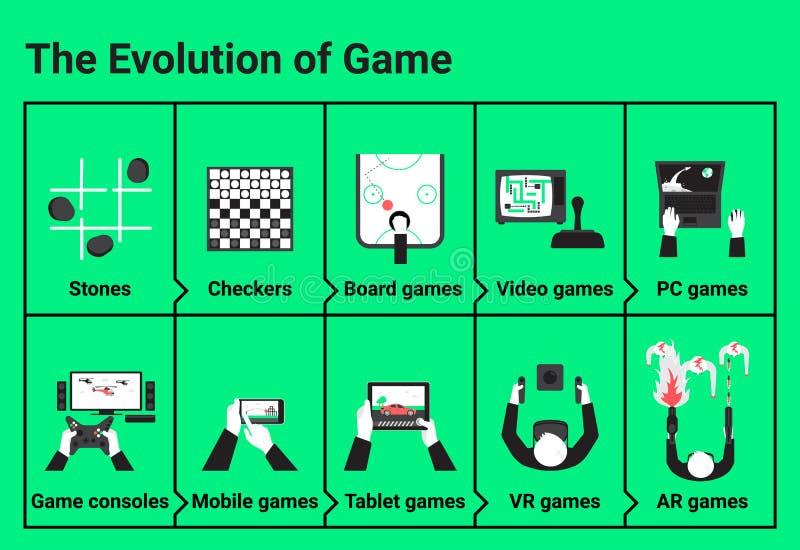 A evolução do jogo ilustração royalty free