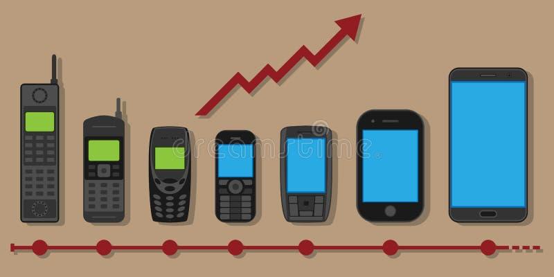 Evolução do telefone ilustração royalty free