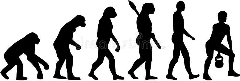 Evolución de Kettlebell ilustración del vector