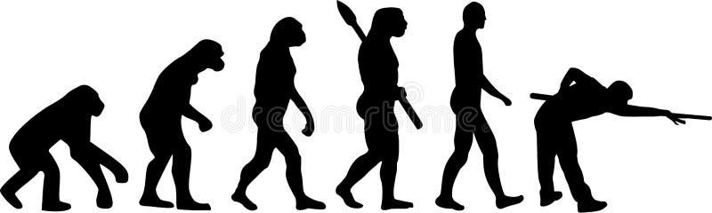 Evolución de la piscina stock de ilustración