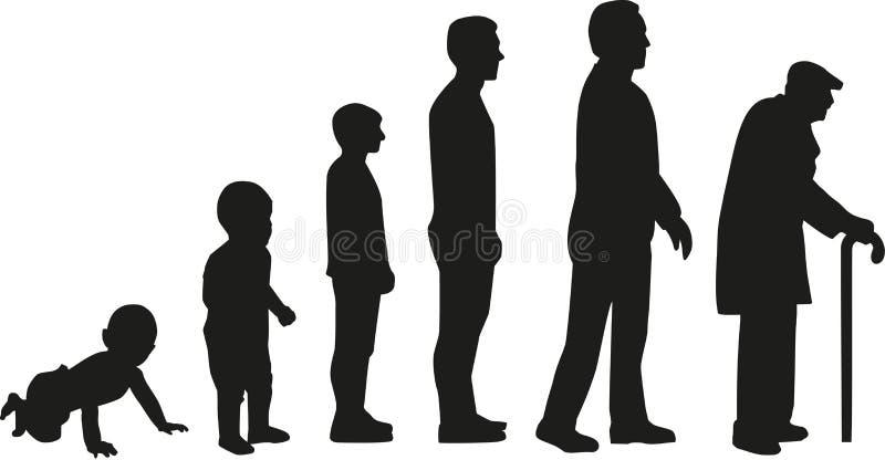 Evolución del ciclo de vida - del bebé al viejo hombre stock de ilustración