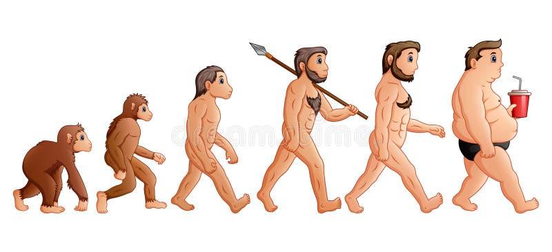 Evolución humana de la historieta stock de ilustración