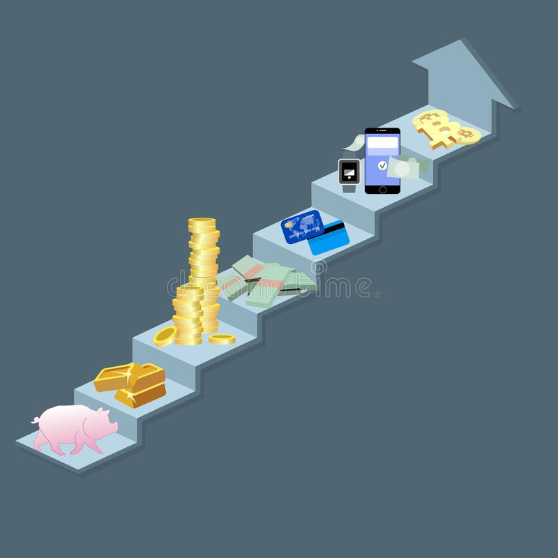 Evolutie van geld Van ruilhandel aan cryptocurrency royalty-vrije illustratie