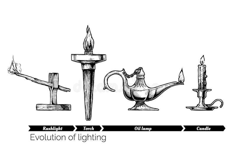 Evolution av belysning vektor illustrationer
