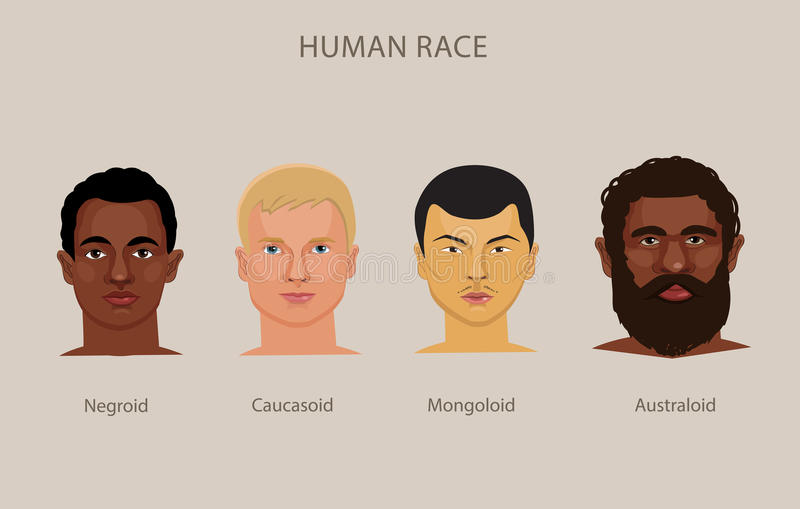 Evolution Of Different Races Vector Set Race History