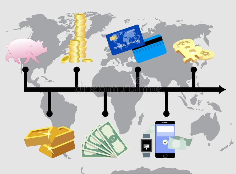 Money Evolution Stock Illustrations – 664 Money Evolution
