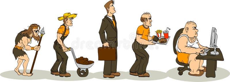 Evolution Of Obesity. The evolution of man from prehistoric to fat gamer. Evolution of degradation royalty free illustration