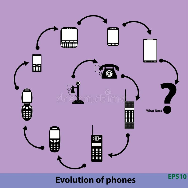 Free Evolution Of Phones, Tehnology Progress, What Next Concept. Flat Icons Isolated On Background, Vect Royalty Free Stock Images - 117957169