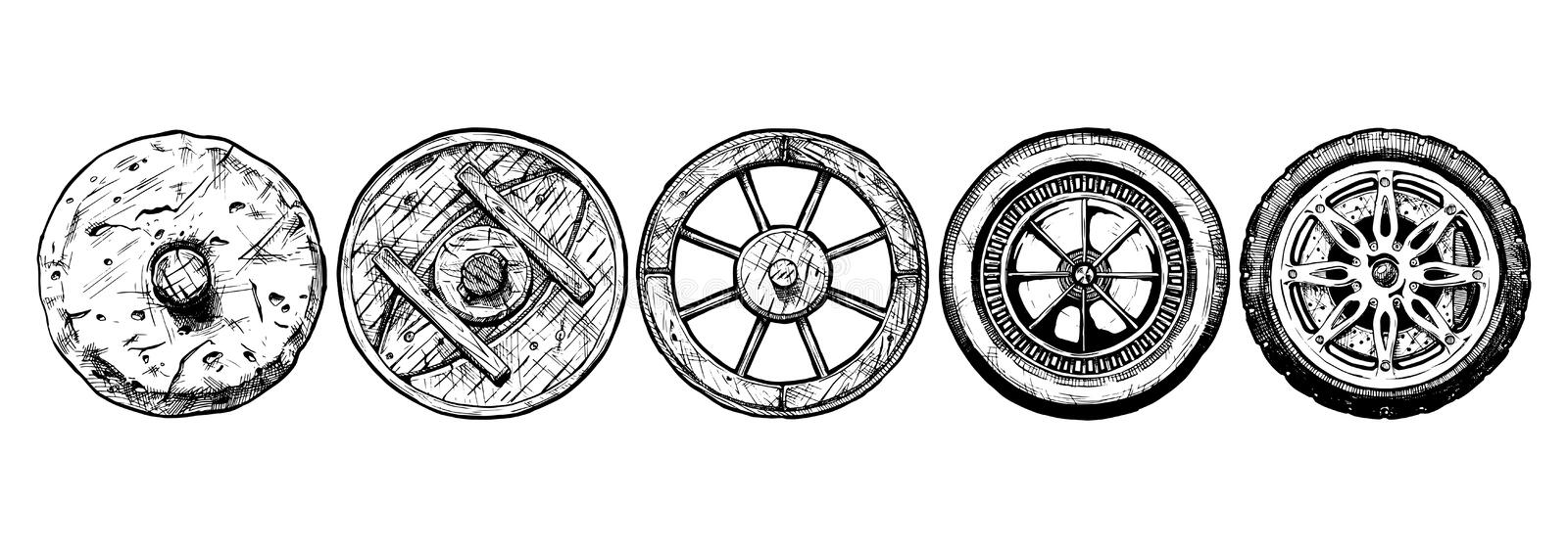 Evolution of the Wheel royalty free illustration