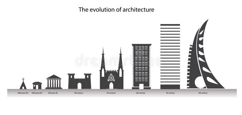 Evolutionen av arkitektur i timelinen Stadsdesignbeståndsdelar royaltyfri illustrationer