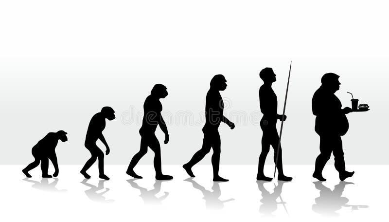 Evoluzione  royalty illustrazione gratis