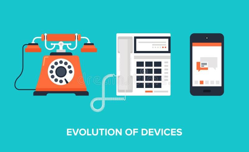 Evoluzione dei dispositivi illustrazione vettoriale