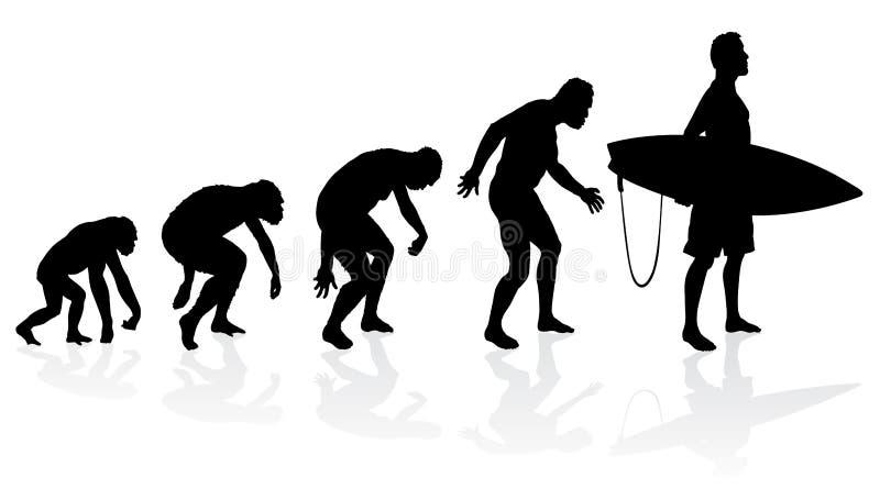 Evoluzione del surfista royalty illustrazione gratis