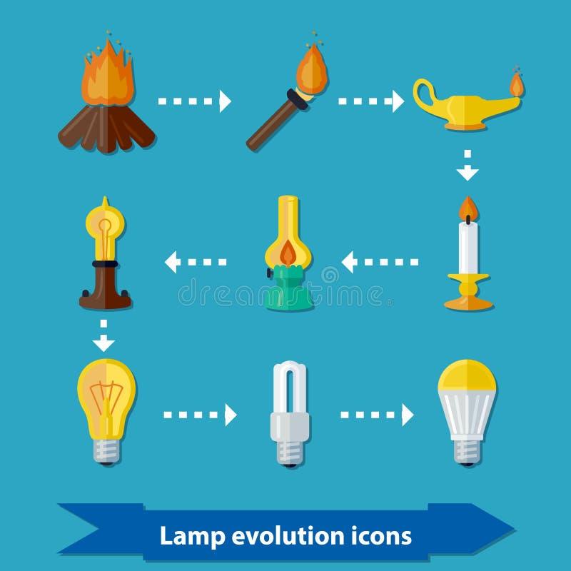 Evoluzione della lampada piana illustrazione di stock