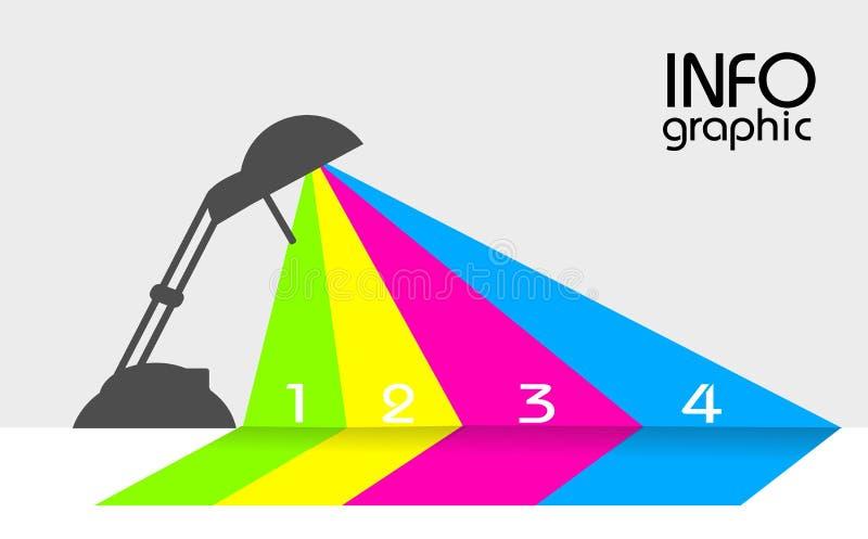 Ewidencyjna grafika z lampą i barwiącymi światłami ilustracji