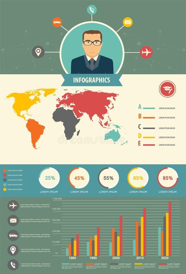 Ewidencyjny użytkownika mieszkania wzór Infographics Z Statystycznym Data, royalty ilustracja