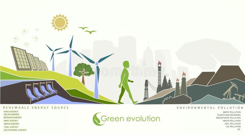 Ewolucja energii odnawialnej pojęcie zielenieć ilustracja wektor