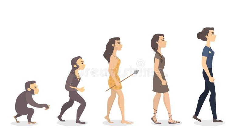 Ewolucja kobieta ilustracji